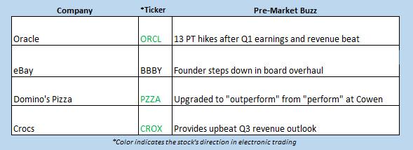 OV Buzz Chart Sept 11