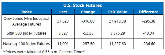 Stock Futures 917