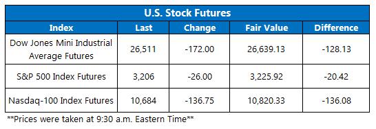 Stock Futures 924 2