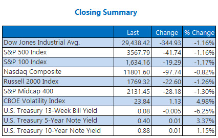 Closing Summary Nov 18