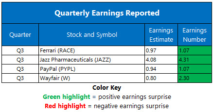 Earnings 1103