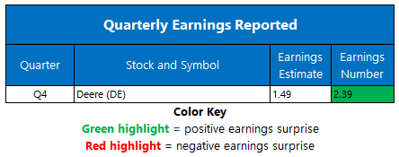 Earnings 1127