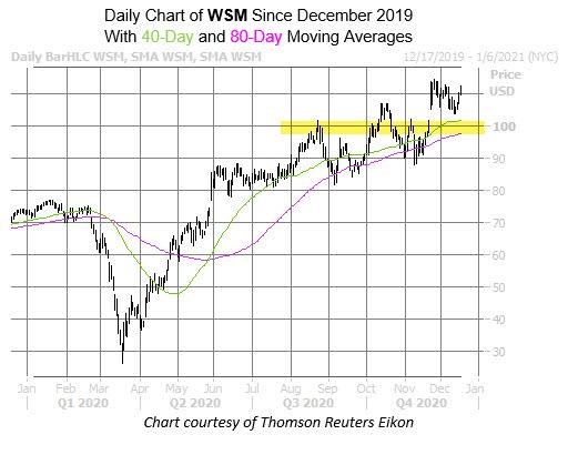 WSM Dec 16