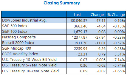 Closing Summary Dec 11