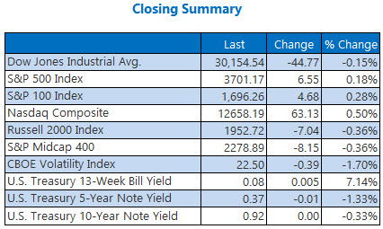 Closing Summary Dec 16