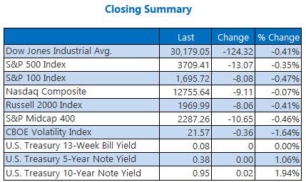 Closing Summary Dec 18