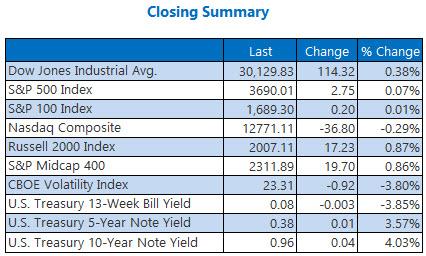 Closing Summary Dec 23