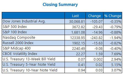 Closing Summary Dec 9