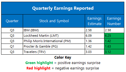 Earnings 1020