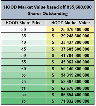 hoodmarketcap1