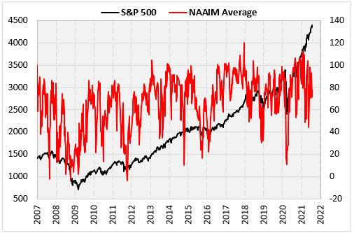 IotW Chart 1 0803