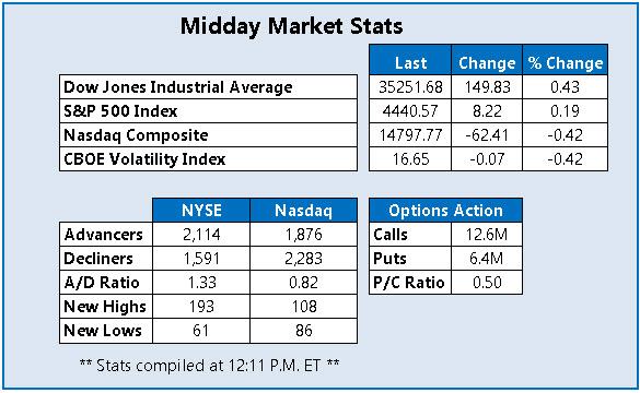 MMC Daily Stats Aug 10