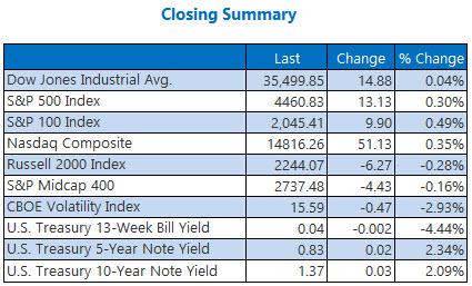 closing summary 0812