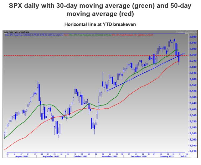 Jan 31 MMO Chart 1