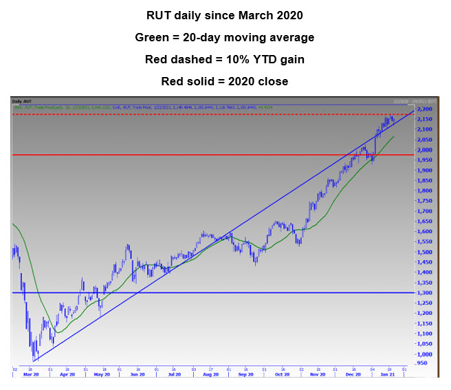 January 24 MMO Chart 2