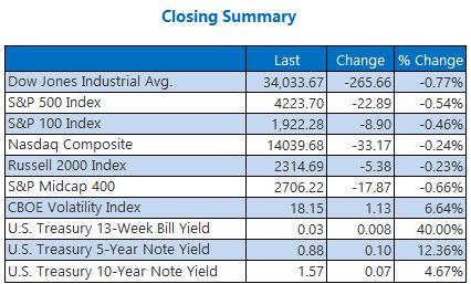 Closing Summary 0616