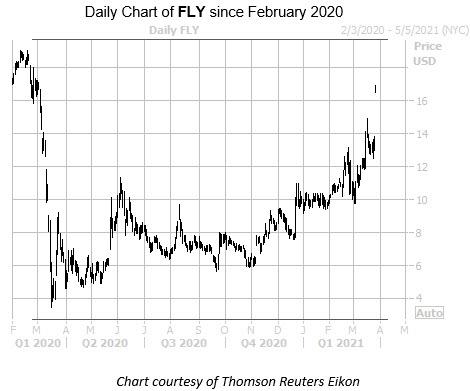 FLY mmc 0326