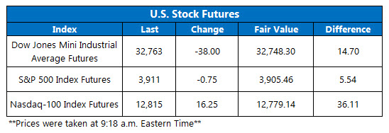 new futures march 19