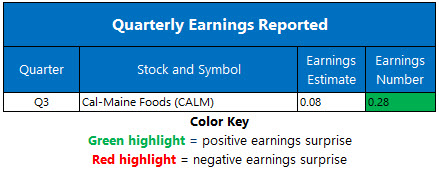 Earnings0329