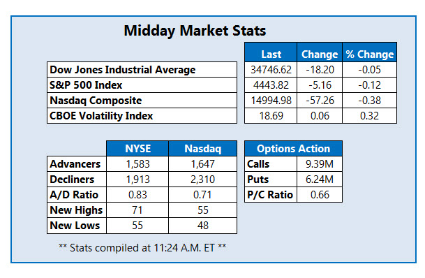 midday stats sept 24
