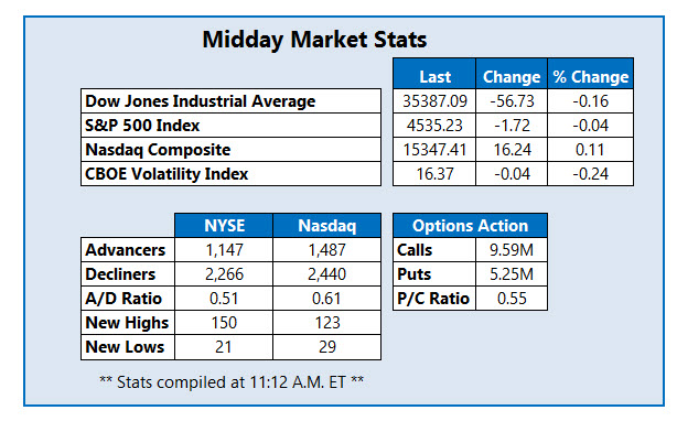 midday stats sept 3