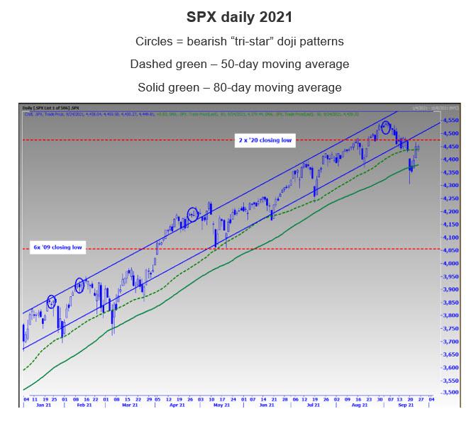 chart 1 mmo sept 26