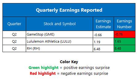 earnings sep 9