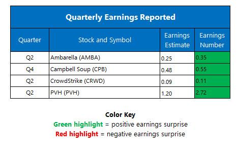 earnings sept 1