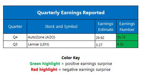 earnings sept 21