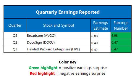 earnings sept 3