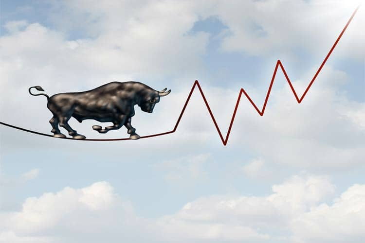 Trading options in a bull market