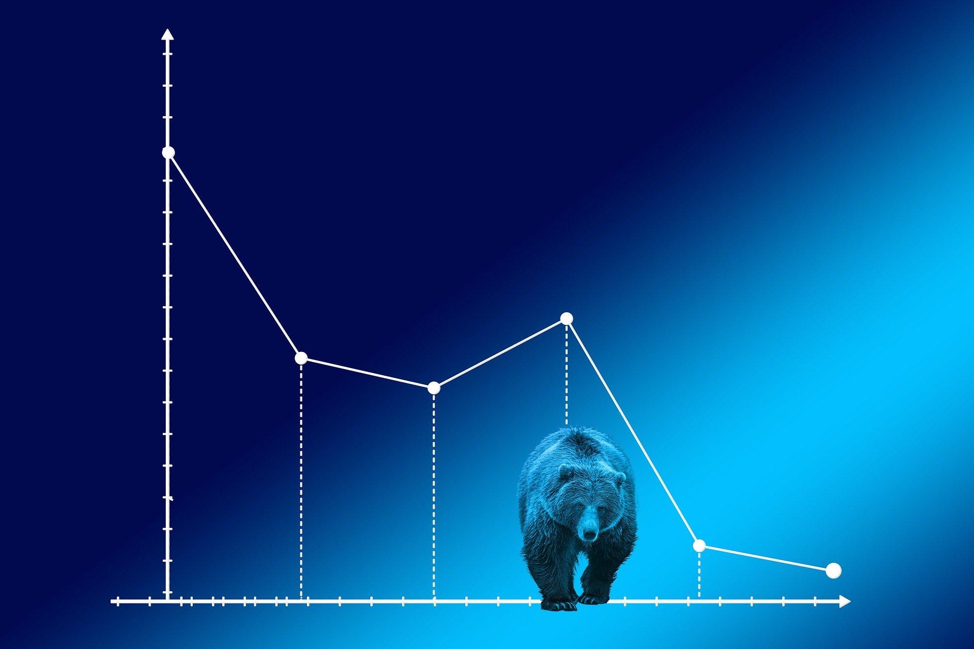 Bear stock market recession chart