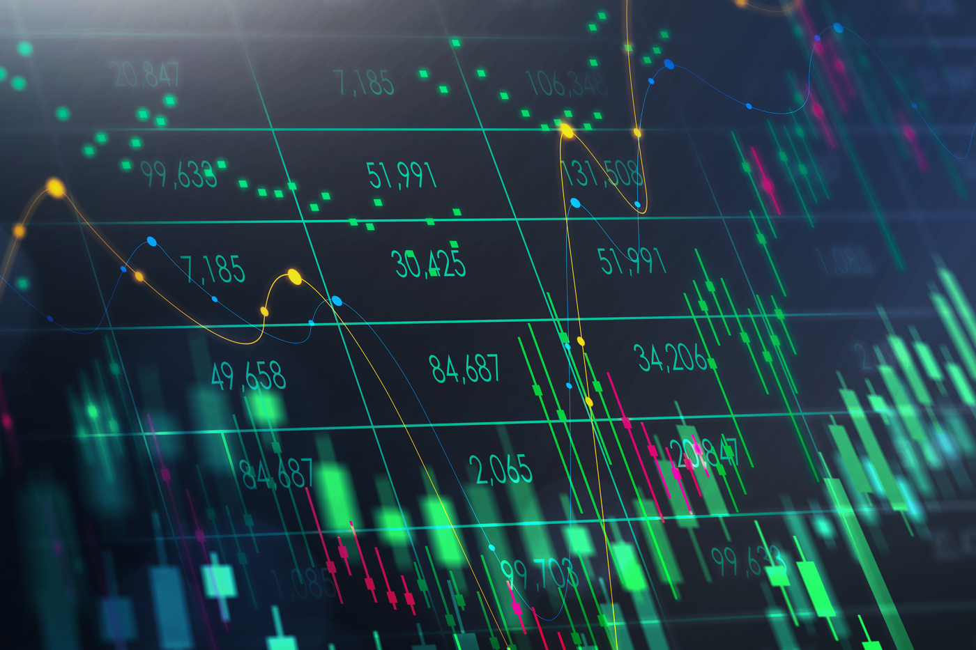 Stock price chart, stock analysis, stock picks, stock chart