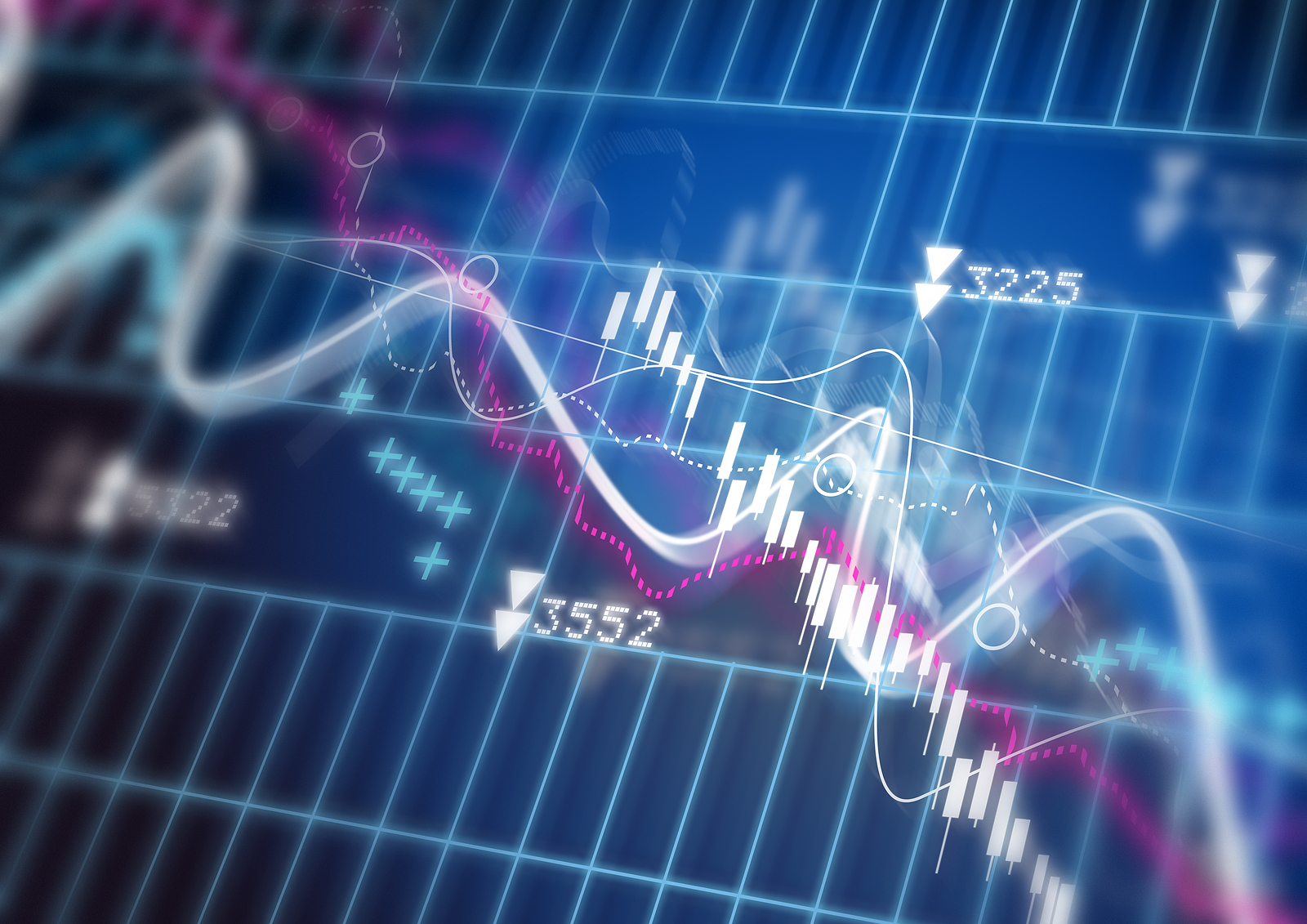 Share price chart, share analysis, share selection, share chart