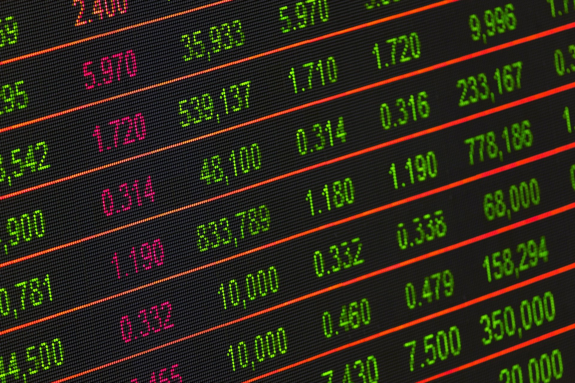 Real-time Stock tickers and Quotes