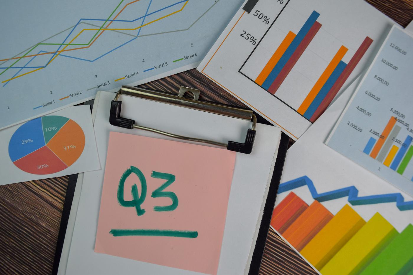 Q3 earnings, Third quarter earnings
