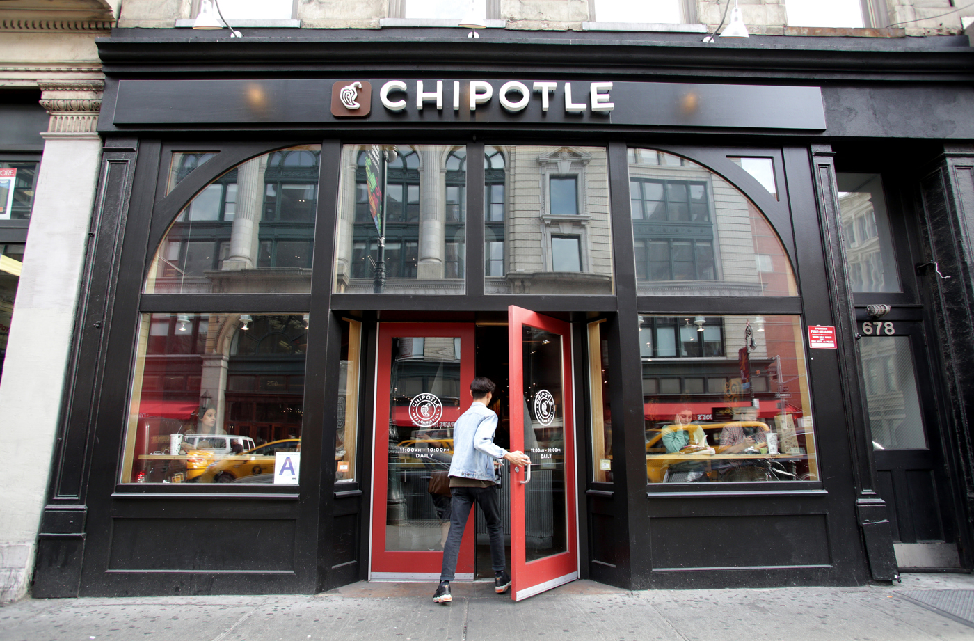 Chipotle stock, CMG stock news and analysis