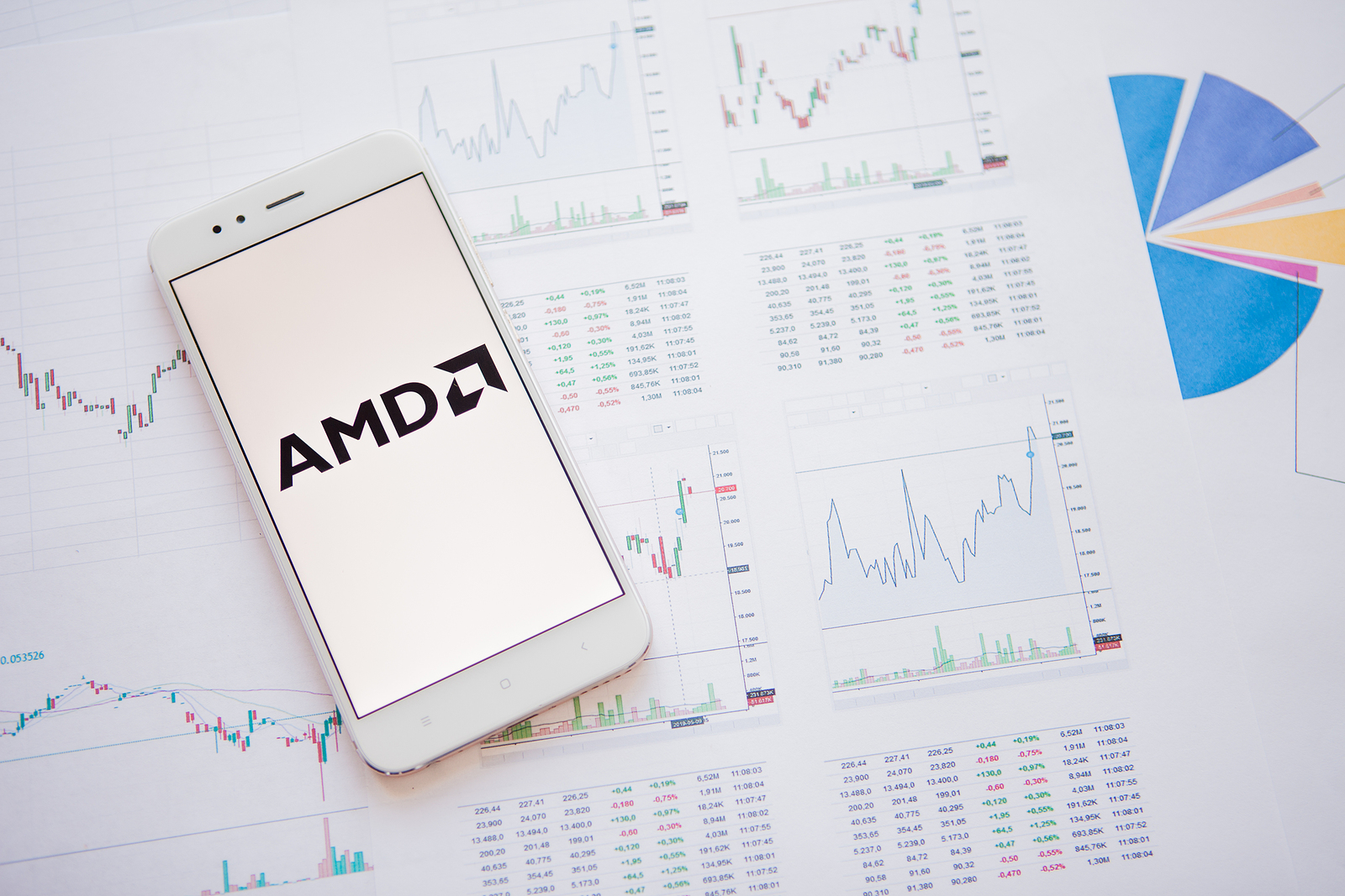 Advanced Micro Devices AMD stock news and analysis
