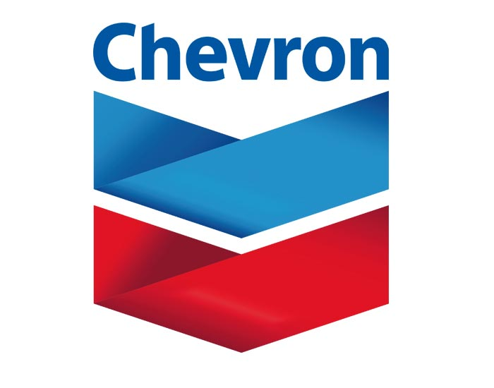 Chevron CVX options research