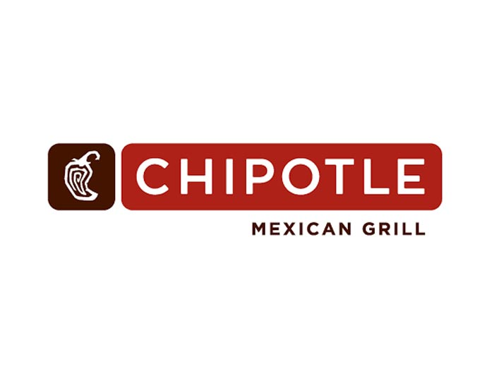 Chipotle CMG options research