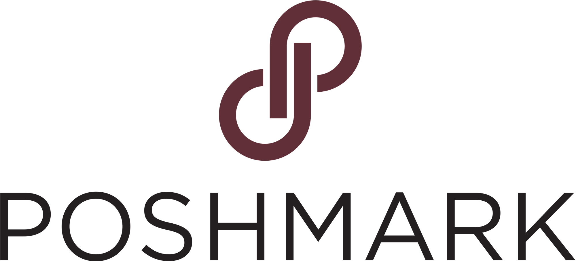 Poshmark POSH stock IPO