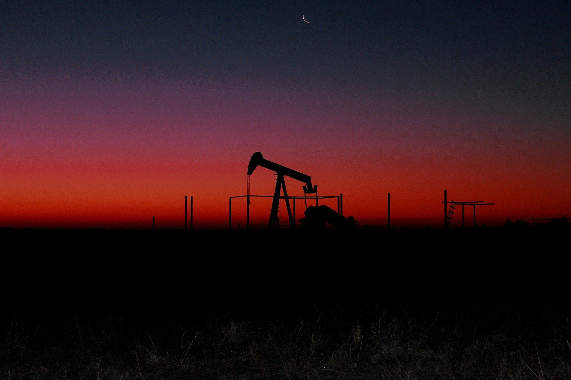 Oil sector market news and analysis