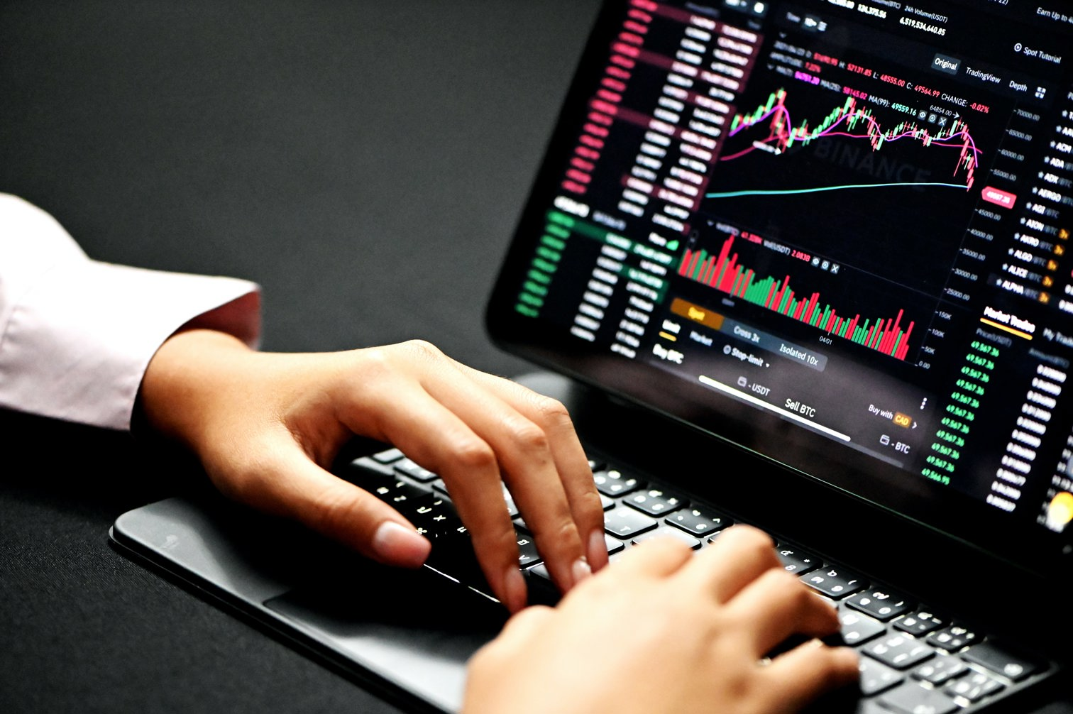Stock trading, stock price chart, stock chart, options trader, investor