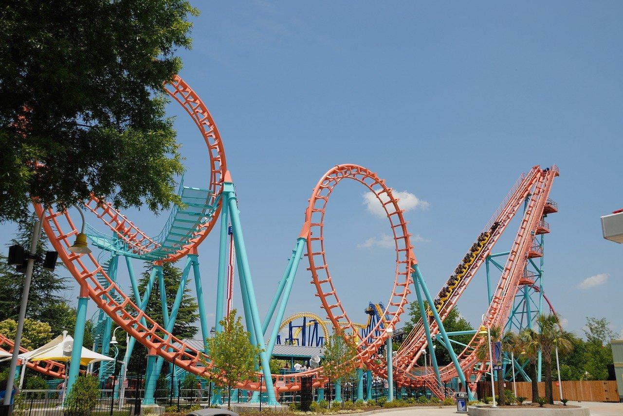 Stock Market Volatility Rollercoaster